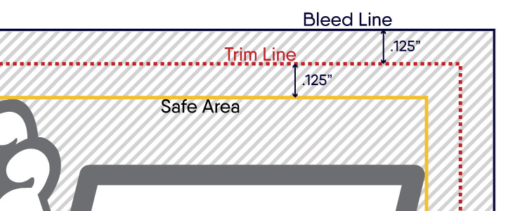 Illustration of poster trim and safe printing areas